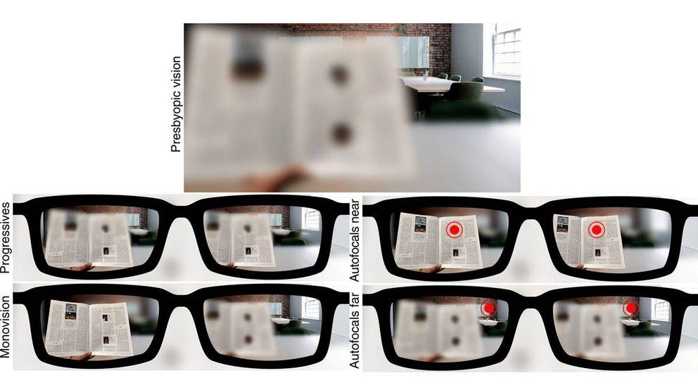 Un invento para acabar con la presbicia: gafas que enfocan automáticamente