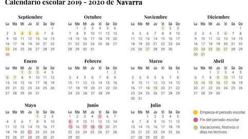 Calendario escolar de Navarra para el curso 2019 - 2020: vacaciones, festivos y no lectivos