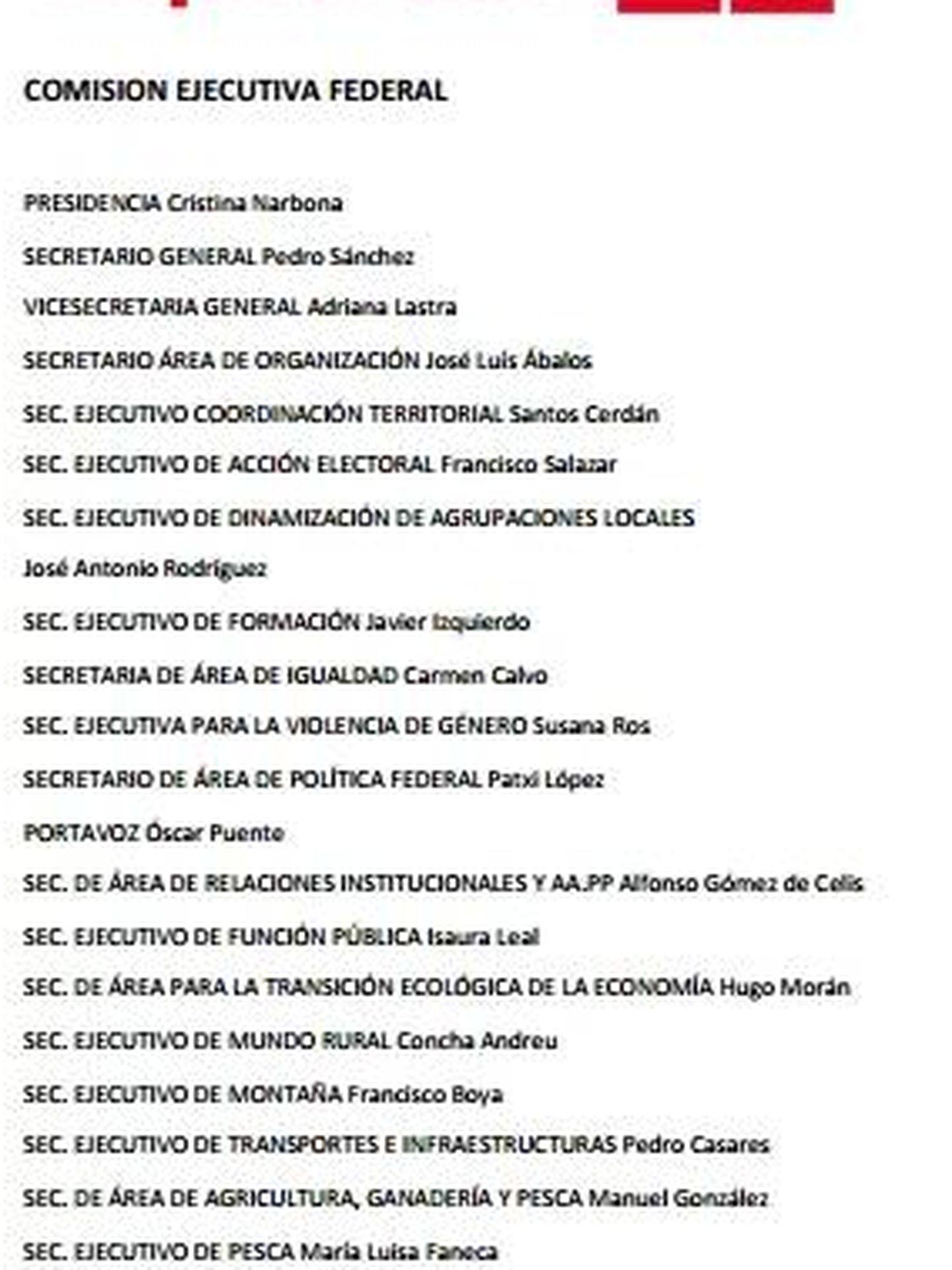 Consulta aquí en PDF las biografías de los 49 miembros de la segunda ejecutiva de Pedro Sánchez.