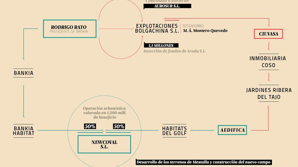 Rato montó una inmobiliaria para dar un pelotazo en Mestalla con el dinero de Bankia