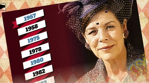 Carolina de Mónaco: 60 años de amor, tragedia y fama en 15 datos