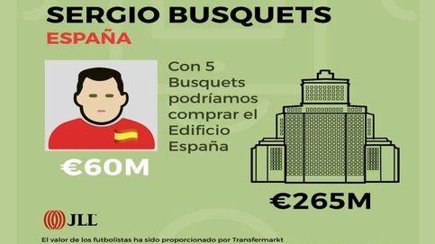 Cinco Busquets para comprar el Edificio España