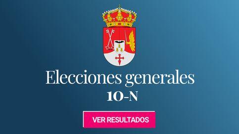 Elecciones generales en Albacete: los resultados darían como ganador al PSOE, seguido del PP