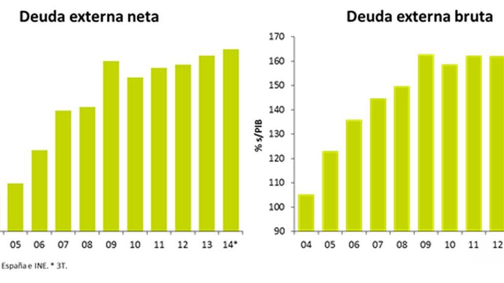 España vuelve a las andadas: el consumo se financia con crédito