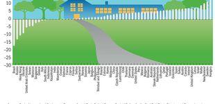Post de El FMI alerta del riesgo de otra burbuja inmobiliaria por la falta de viviendas