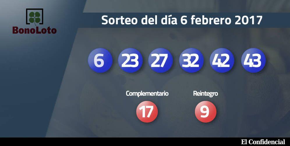 Foto: Resultados del sorteo de la Bonoloto del 6 febrero 2017 (EC)
