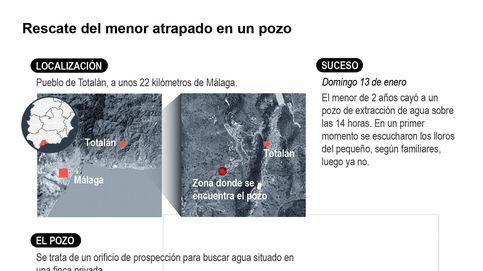 El pozo de Totalán (Málaga) donde cayó el niño Julen no estaba sellado correctamente