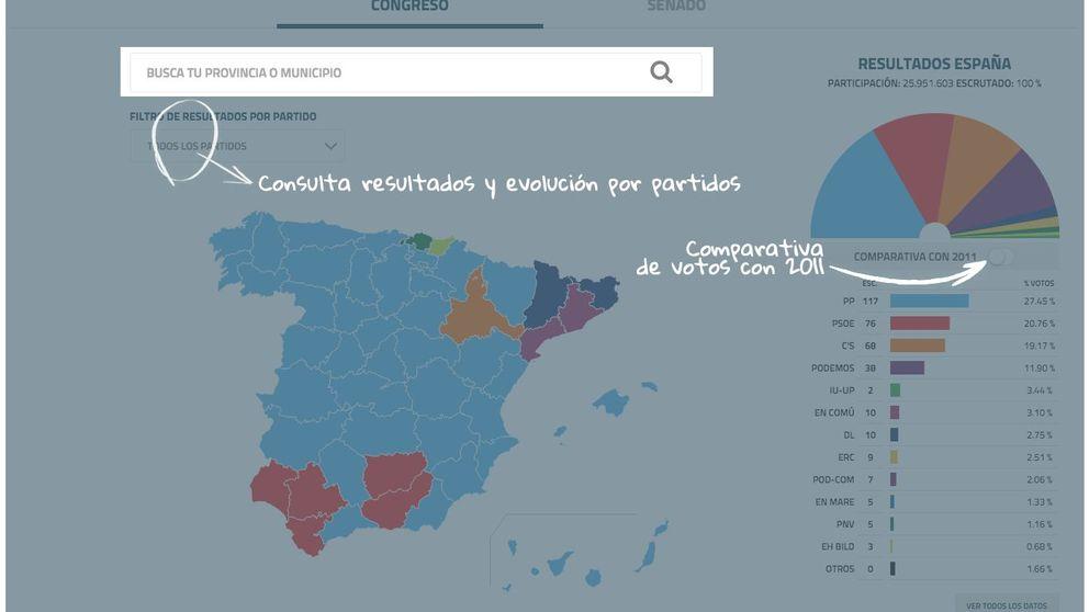 Los resultados de las elecciones del 20-D, municipio a municipio