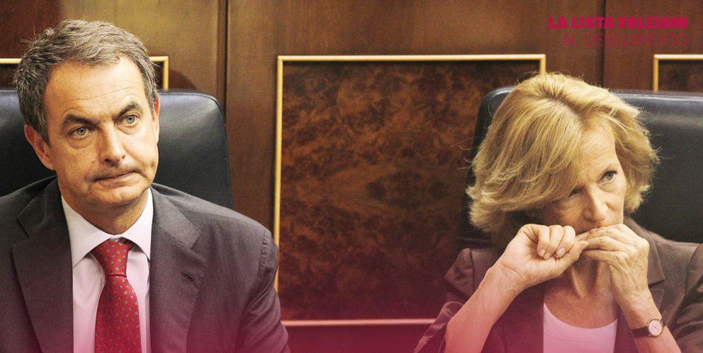 Foto: Elena Salgado era ministra de Economía y Hacienda cuando España recibió la lista