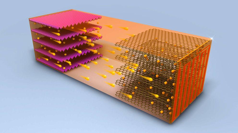 Salvar el planeta depende de los nanomateriales que almacenan energía