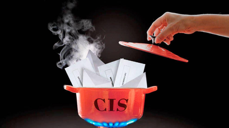 Los resultados desmontan a Tezanos: el CIS no acierta con ninguno de los grandes