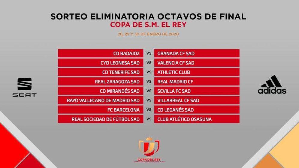 Foto: Así quedó el cuadro de los octavos de la Copa del Rey. (RFEF)
