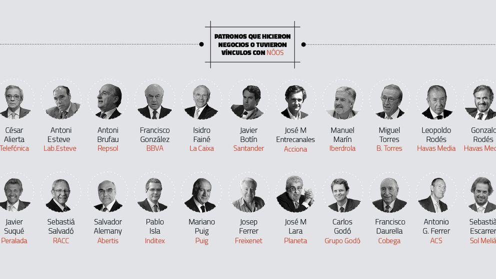 El 33% de patronos de la fundación del Rey hizo negocios con Nóos