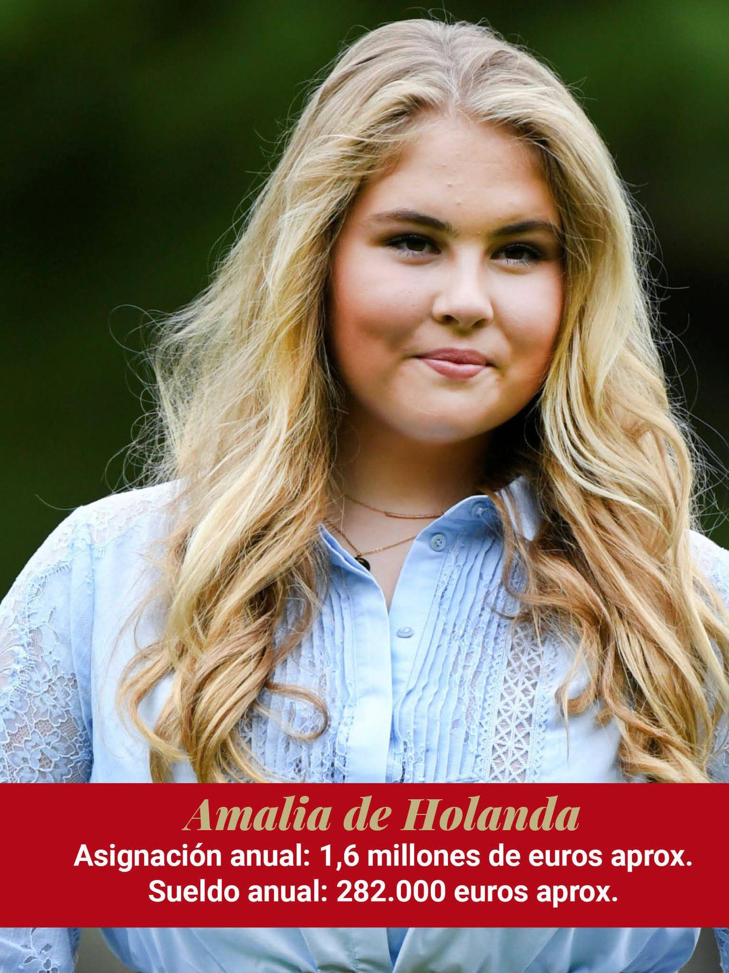 Amalia de Holanda.