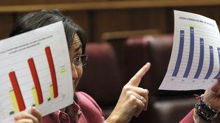 Diez mentiras de los políticos españoles en el año de la posverdad