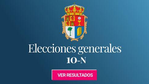 El PSOE gana las elecciones generales en Cuenca, seguido del PP