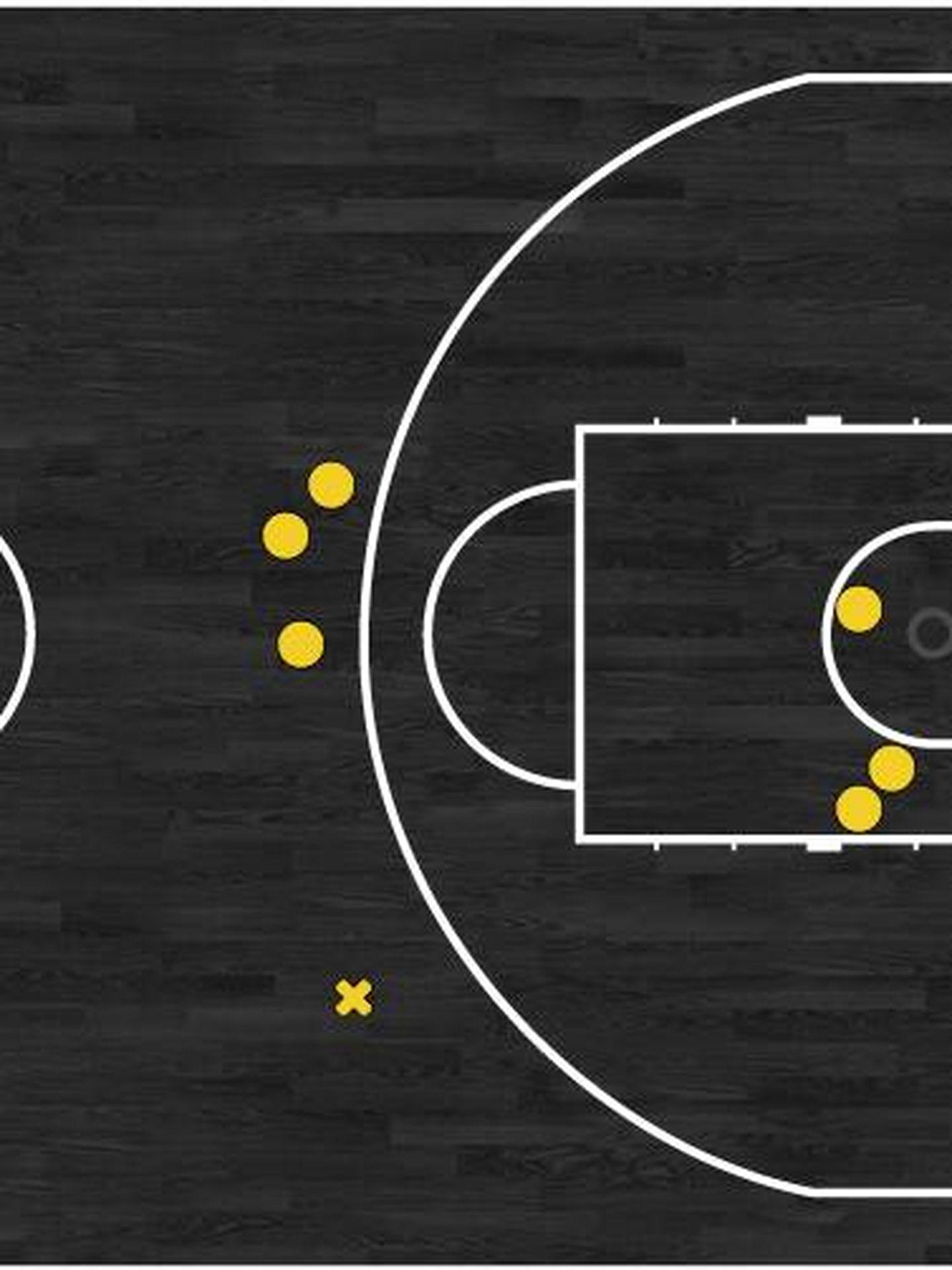 La carta de tiro de Marc Gasol en el tercer cuarto del Alemania-España del EuroBasket. (FIBA)