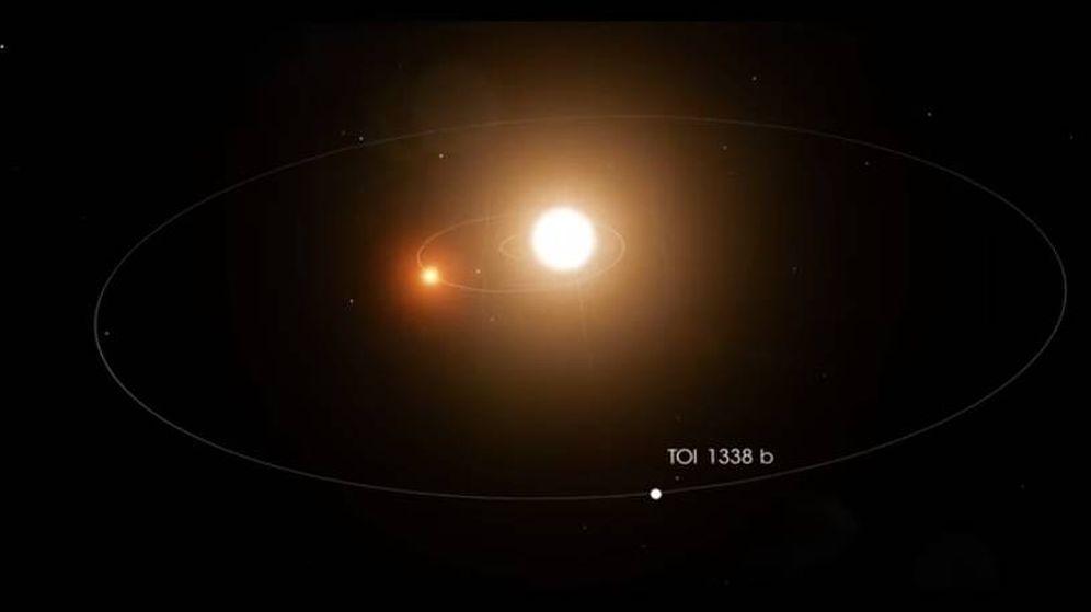 Foto: TOI 1338 b, el exoplaneta que ayudó a identificar el becario de la NASA (YouTube)