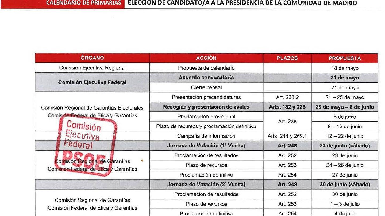 Pincha aquí para ver el calendario de las primarias autonómicas del PSOE-M para  2019. (EC)