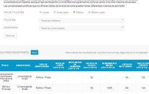 La oferta de títulos universitarios en España, en un buscador