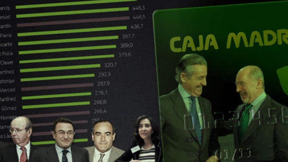 Tarjetas 'black', ahí explotó España