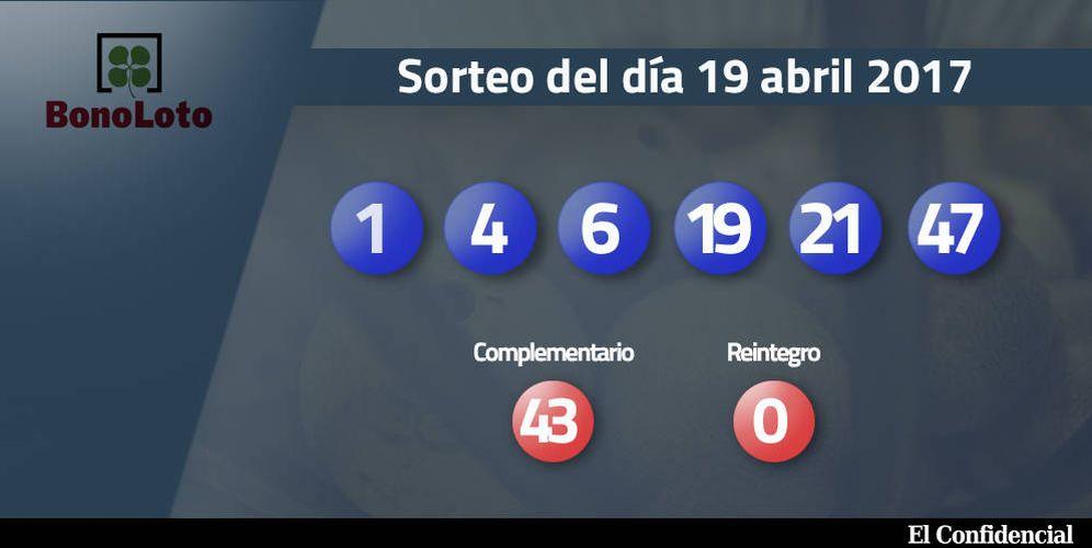 Foto: Resultados de la Bonoloto del 19 abril 2017 (EC)