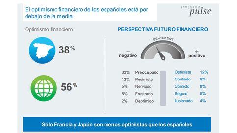 ¿Cómo es el ahorrador español? Desmontando algunos mitos