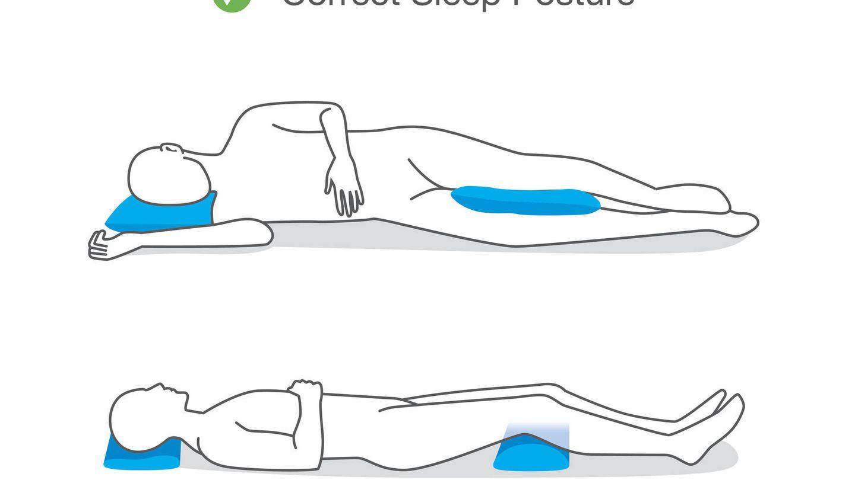 Postura correcta. (iStock)