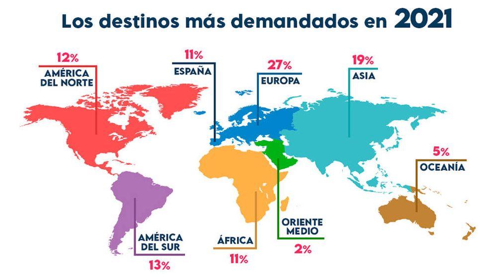 Casi nueve de cada diez españoles planea viajar este año a pesar del coronavirus
