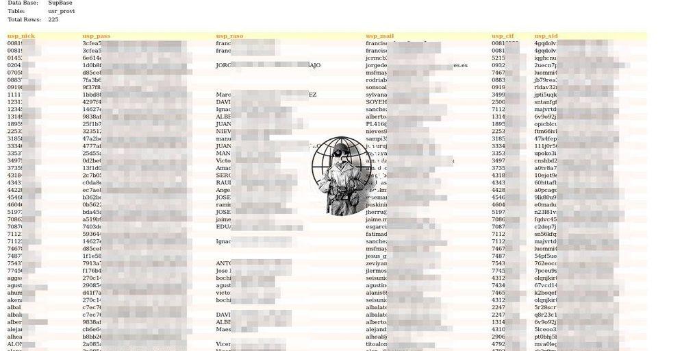Foto: Parte de los 17.790 afiliados a la SUP a cuyos datos privados ha accedido Anonymous