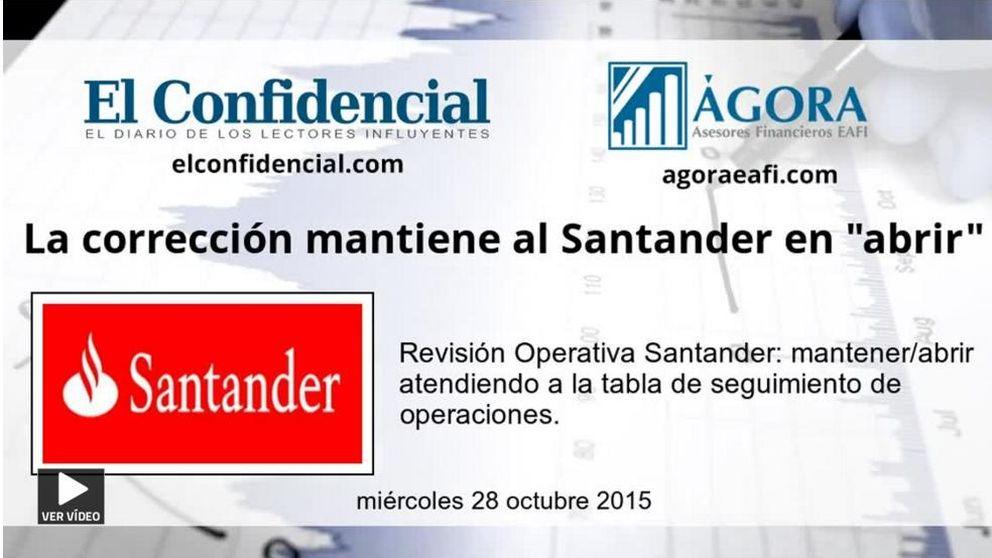 La corrección mantiene al Santander en abrir