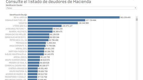 Consulte la lista de morosos de Hacienda 2017