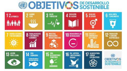 ¿Por qué los ODS deben ser también nuestros objetivos?