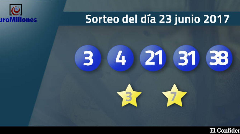 Resultados del sorteo del Euromillones del 23 de junio de 2017: números 3, 4, 21, 31 y 38