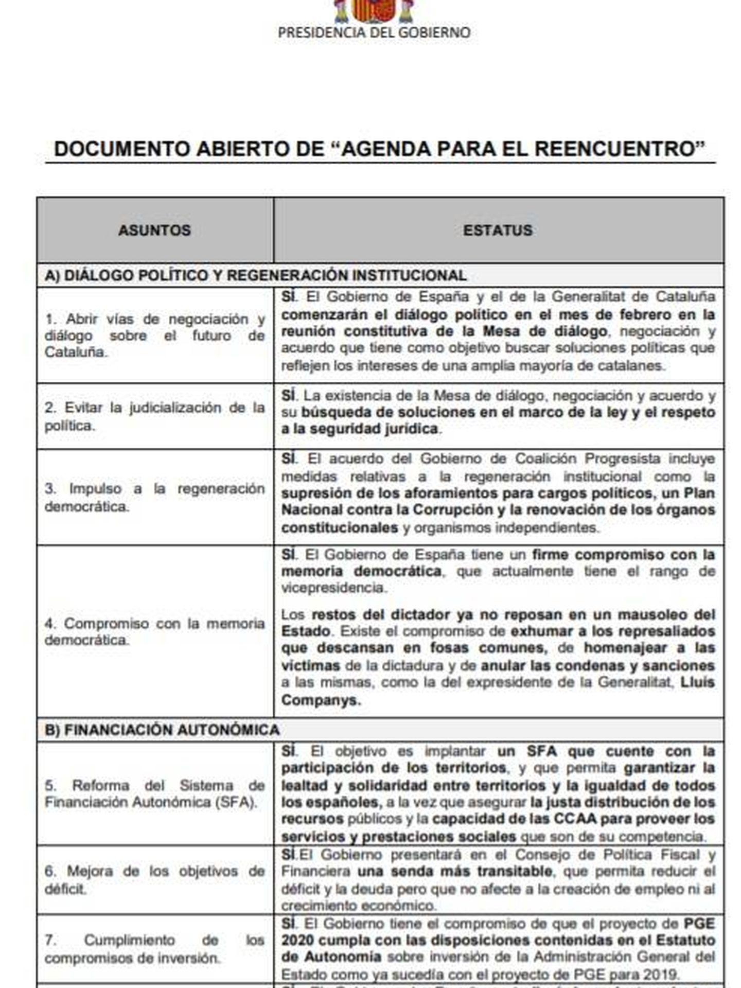 Consulte aquí en PDF la 'Agenda del reencuentro' con Cataluña propuesta por Pedro Sánchez en su reunión con Quim Torra.