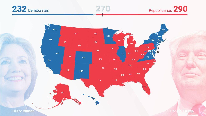 Foto: Donald trump gana las elecciones. ElConfidencial.LAB