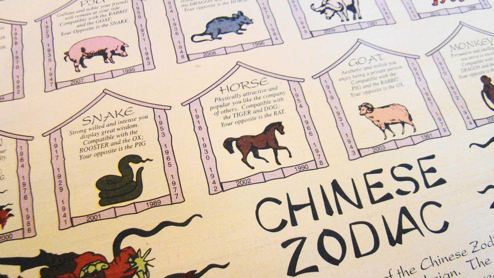 Horóscopo: Horóscopo chino: ¿Qué animal me corresponde si nací el año...?.  Noticias de Sociedad