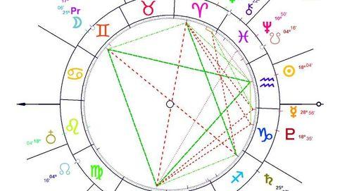 Horóscopo del 6 al 12 de febrero: de Aries a Capricornio