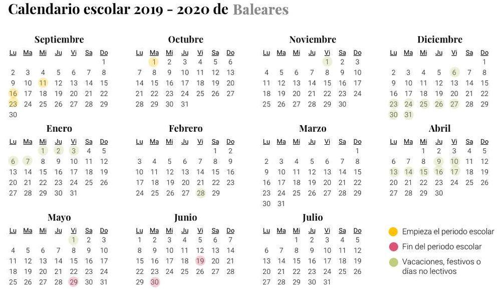 Foto: Calendario escolar 2019-2020 en Baleares (El Confidencial)