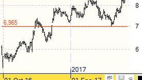 El Commerzbank se cita con su resistencia
