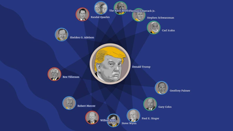 Interactivo: todos los hombres 'offshore' de Donald Trump