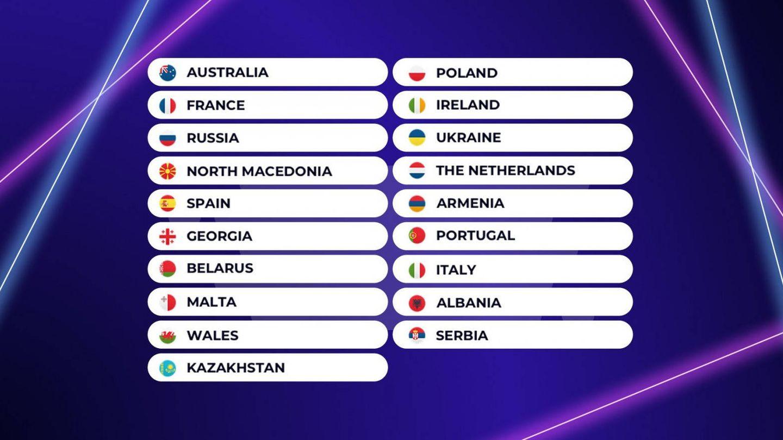 Orden de participación de los 19 países. (JuniorEurovision.TV)