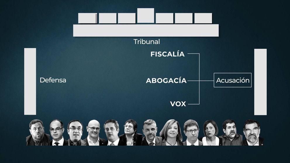 Vídeo explicativo: Estas son las claves para entender los próximos meses del juicio al 'procés'