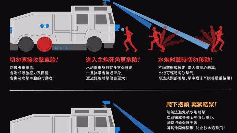 Consejos de Poble Lliure a los manifestantes para enfrentarse a un cañón de agua.