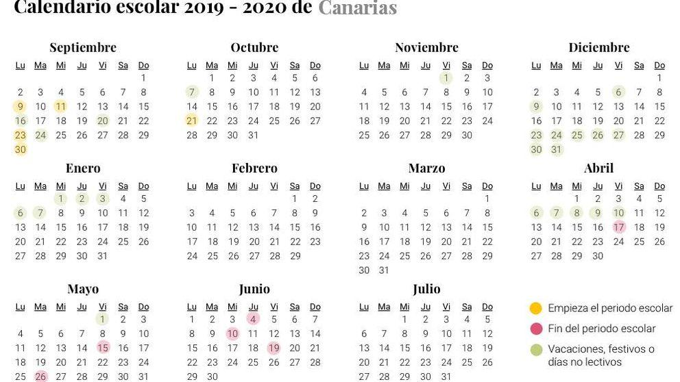 Calendario escolar de Canarias para el curso 2019-2020: vacaciones, festivos y no lectivos