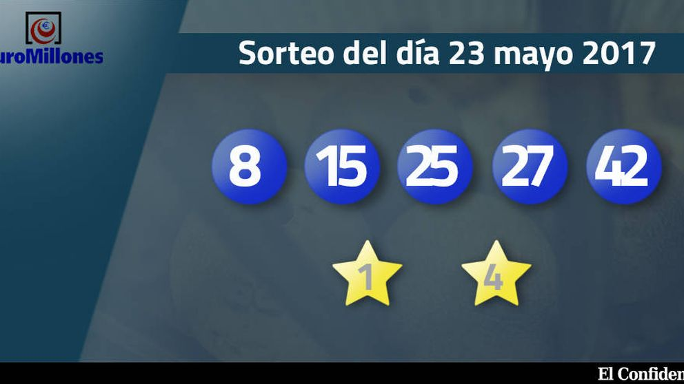 Resultados del Euromillón del 23 mayo 2017: números 8, 15, 25, 27, 42