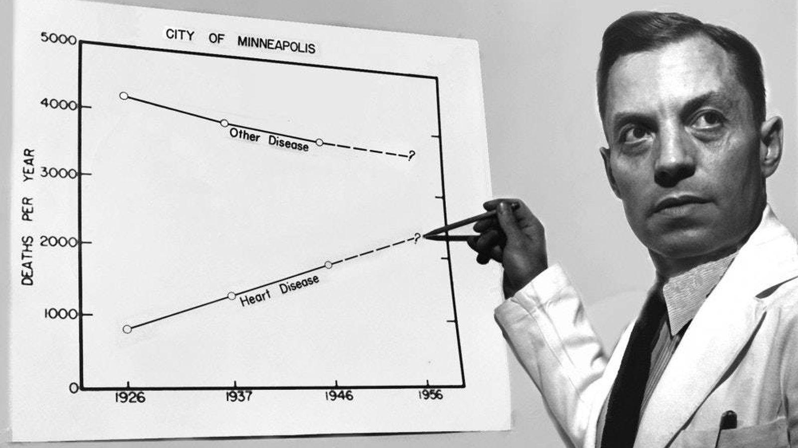 Foto: Ancel Keys junto a su célebre gráfico de enfermedades coronarias.