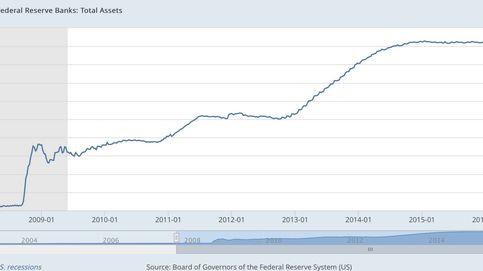 Ocho gráficos que debe conocer antes de invertir