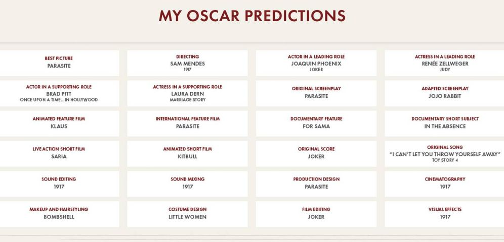Foto: El tuit de la Academia con sus predicciones para los Oscar.