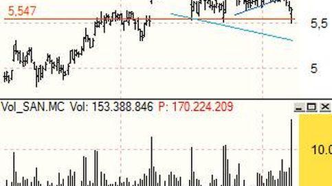La creciente debilidad del Santander